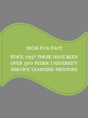 text: MOB fun fact