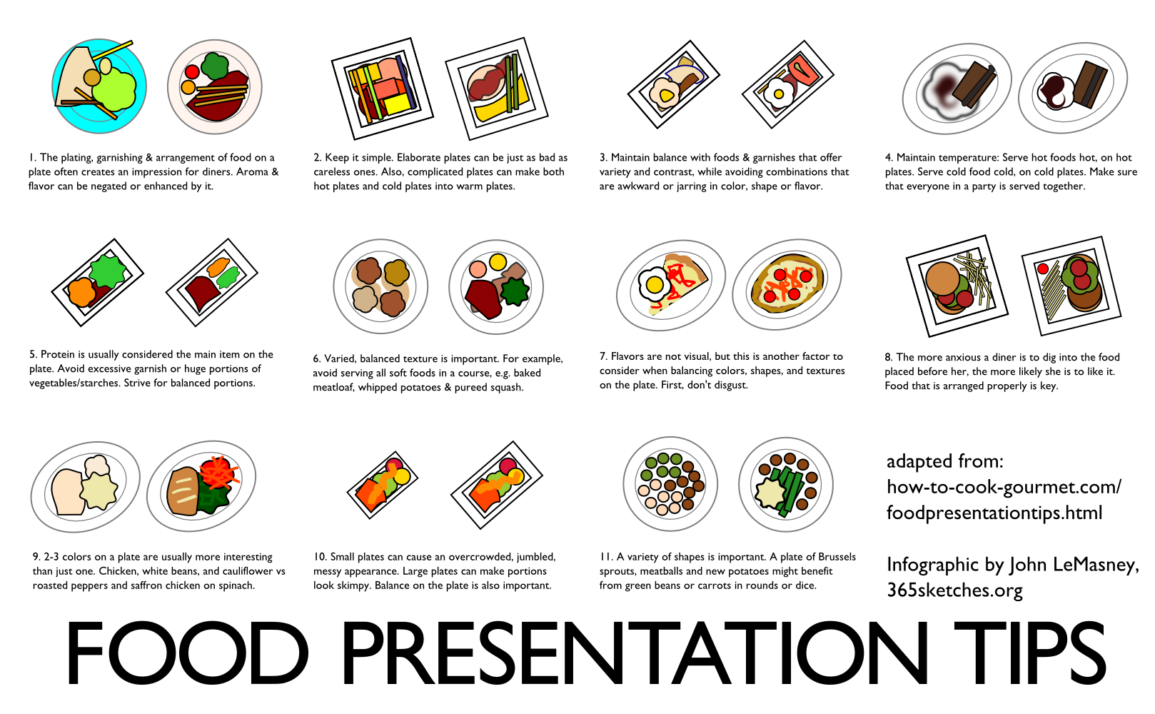A food presentation tips poster by John LeMasney via lemasney.com food design