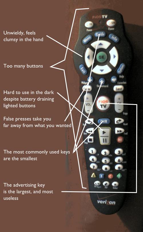a review of the verizon fios remote by john lemasney via