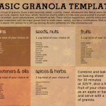 How to make granola: a recipe template cc-by lemasney