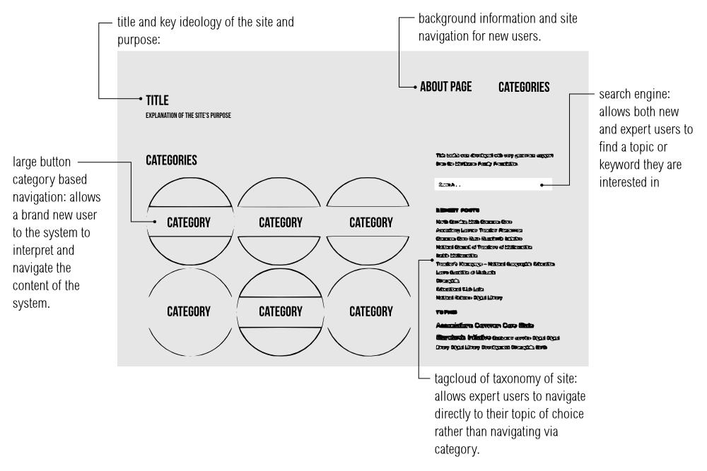 26 of 365 - Control design principle by John LeMasney via lemasney.com