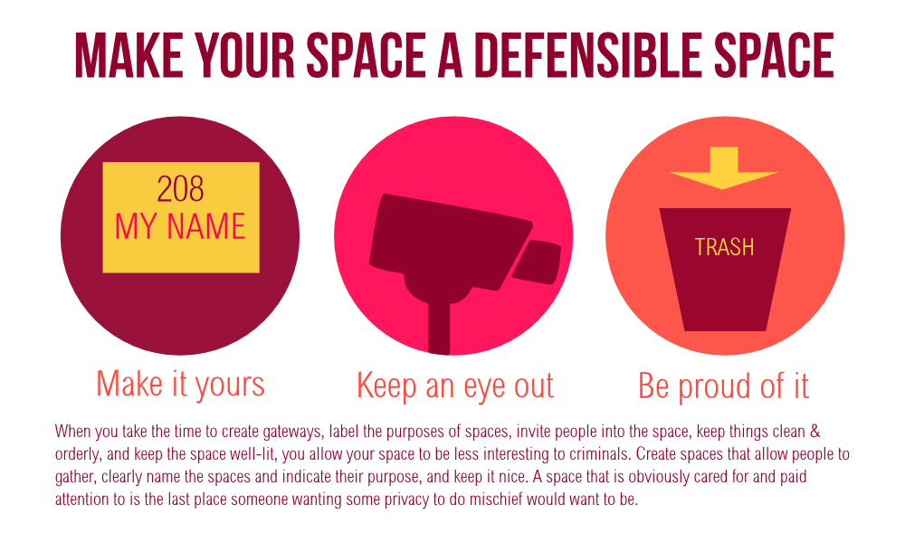 29 of 365 - Defensible space design principle by John LeMasney via lemasney.com