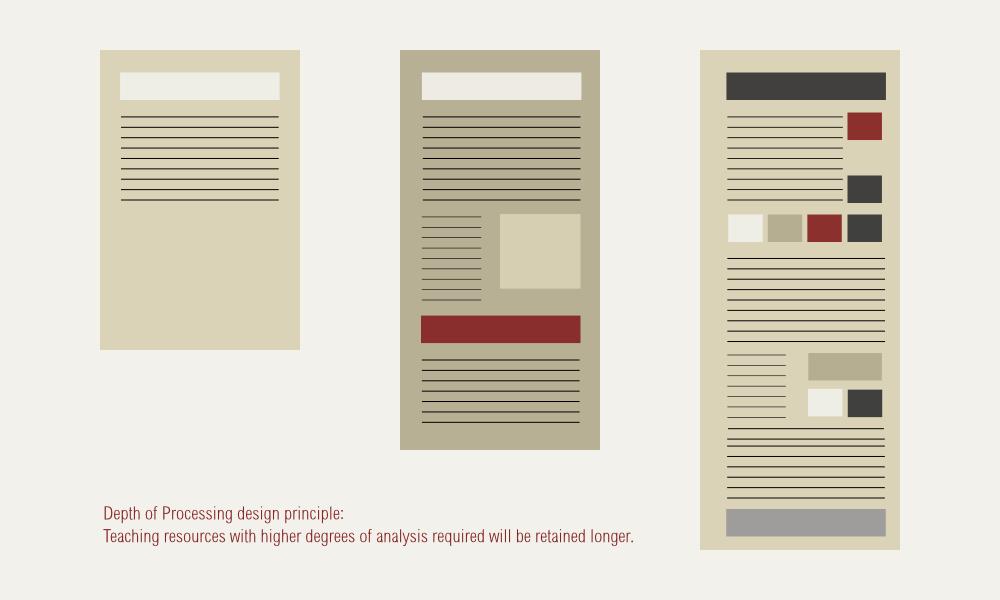 30 of 365 - Depth of Processing design principle by John LeMasney via lemasney.com