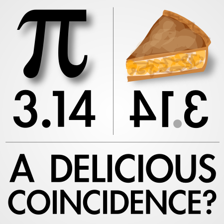 What do Pi and Pie have in common: A delicious coincidence by John LeMasney via 365sketches.org #poster #math #food