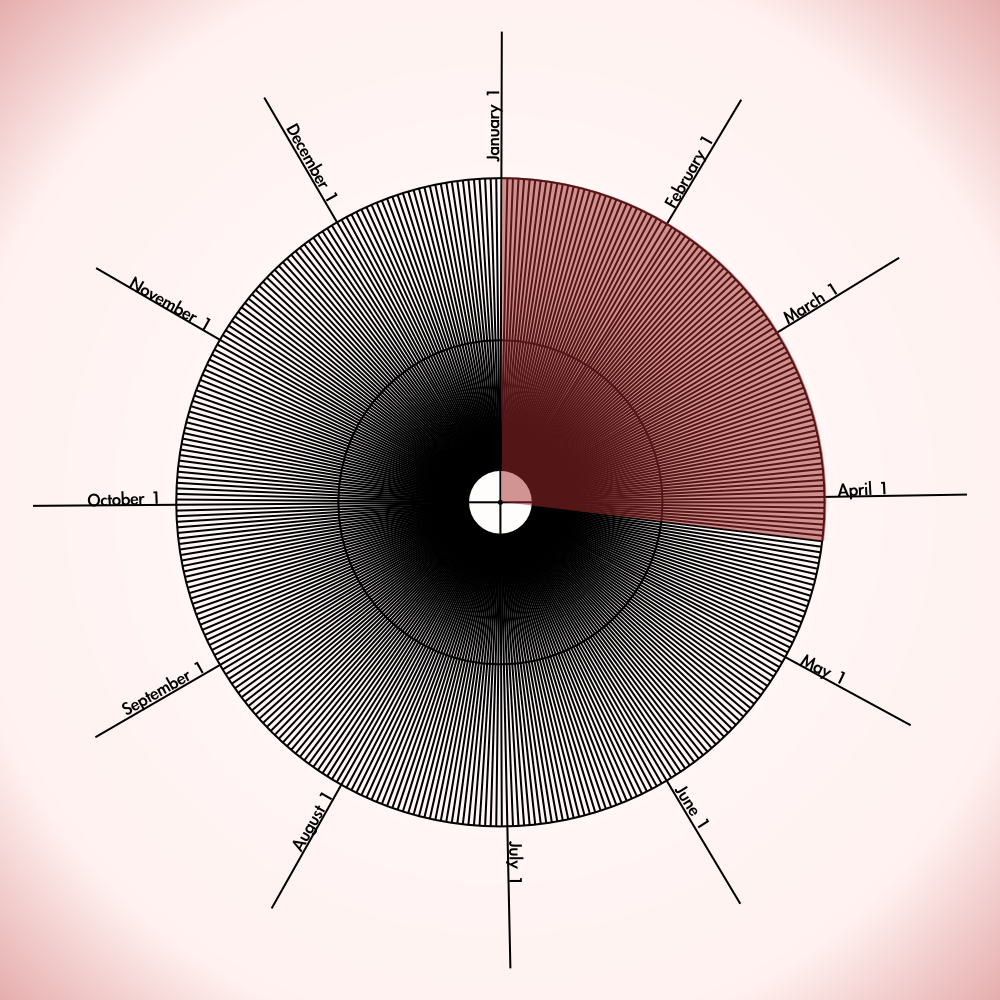 A circular calendar by John LeMasney