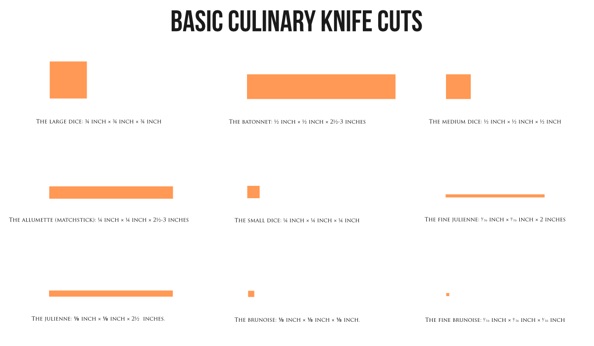 Knife Cut Dimensions Knife Cuts Infographic